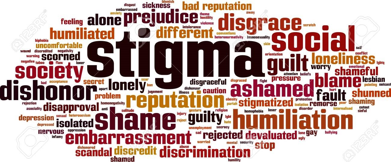 Word cloud made with words relating to stigma